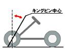 キャスターイメージ図