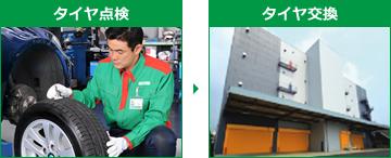 タイヤ点検→専用倉庫で大事に保管イメージ