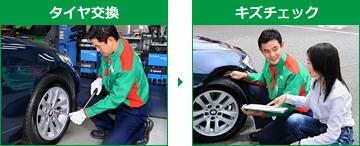 タイヤ点検→キズチェックイメージ